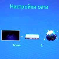 Фото - Як підключити телевізор до інтернету