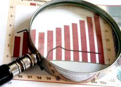 Фото - Види маркетингових досліджень